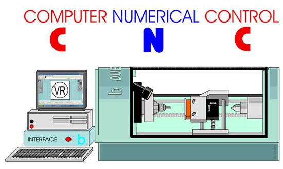 دستگاههای کنترل عددی (cnc)