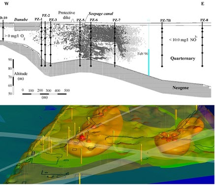 مدل ریاضی در آبهای سطحی