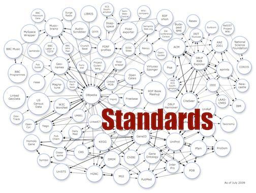 استاندارد آمريكايي  + 15 فایل هدیه