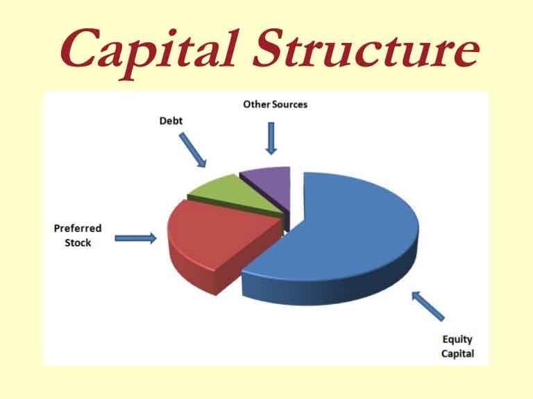ساختار سرمایه + 20 فایل هدیه