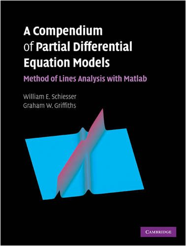 A Compendium of Partial Differential Equation Models with MATLAB