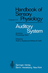 Auditory System: Anatomy Physiology (Ear)