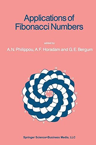 Proceedings of the Second International Conference on Fibonacci Numbers and Their Applications