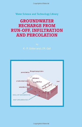 Groundwater Recharge from Run-Off, Infiltration and Percolation (Water Science and Technology Library 55)