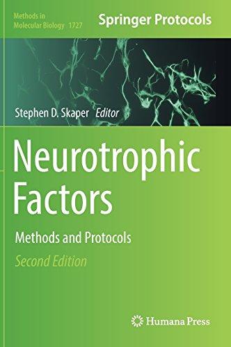 Neurotrophic Factors: Methods and Protocols