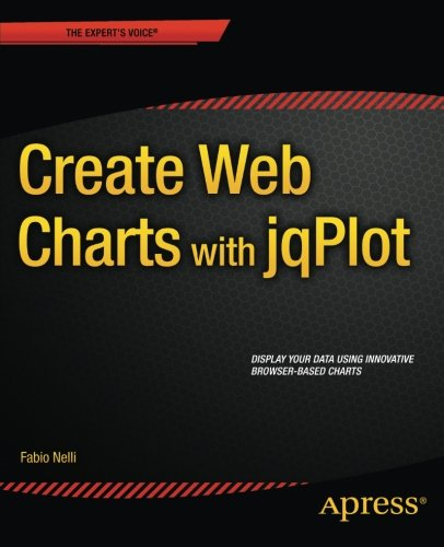 Create Web Charts With jqPlot