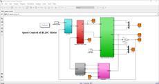 دانلود شبیه سازی کنترل سرعت موتور DC بدون جاروبک (BLDC) در نرم افزار متلب