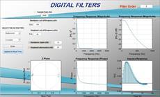 شبیه سازی فیلتر های دیجیتال در متلب