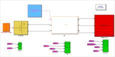 دانلود پروژه شبیه سازی اینورتر منبع امپدانسی در سیمولینک متلب