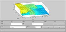 دانلود مقاله  طراحی سیستم کنترل روشنایی بر اساس کنترل کننده های فازی