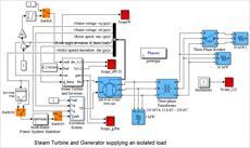 برنامه شبیه سازی توربین و ژنراتور بخار در نرم افزار متلب