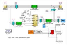 دانلود شبیه سازی UPFC با اینورتر سه سطحی و PWM در سیمولینک متلب