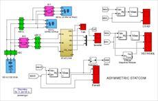 دانلود شبیه سازی STATCOM نامتقارن در نرم افزار متلب