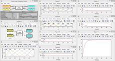 دانلود کد متلب تنظیم کنترل کننده PI با استفاده از منطق فازی برای کنترل دمای اتاق