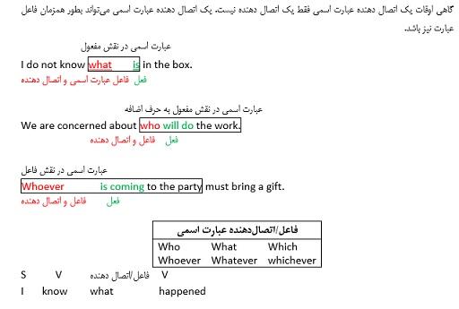 مهارت های مورد نیاز آزمون های زبان