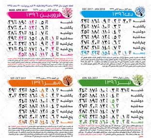 طرح لایه باز تقویم 1396 (شماره 2) آپدیت تقویم 1397