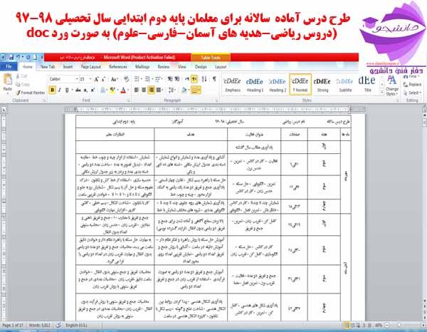 طرح درس آماده  سالانه برای معلمان پایه دوم ابتدایی سال تحصیلی 97-98 (دروس ریاضی-هدیه های آسمان-فارسی-علوم) به صورت ورد doc