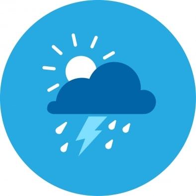 سوالات استخدامی درس آب و هواشناسی