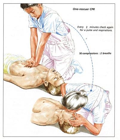 احیای قلبی ریوی پایه ویژه امدادگران