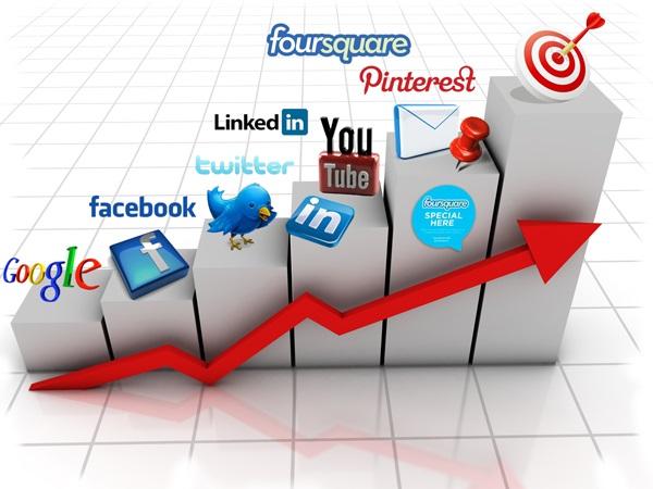 مجموع تکنیکها وترفندهای ناگفته شبکه های اجتماعی