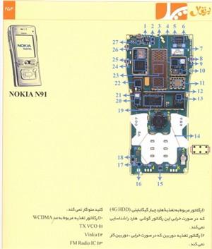 آموزش تصویری تعمیرات موبایل قسمت دوم