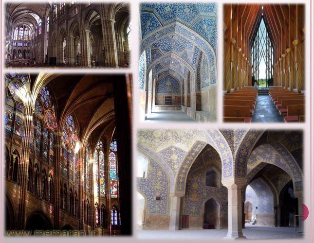 مقایسه مسجد و کلیسا از لحاظ کاربری جایگاهی