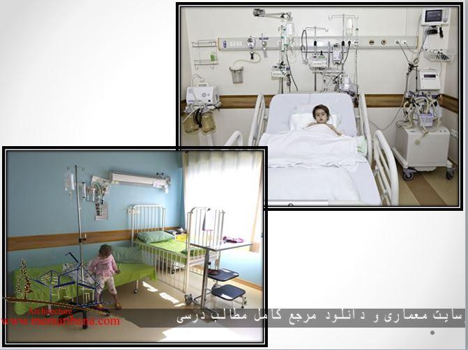 دانلود پاورپوینت کمپینگ بیمارستان کودکان سرطانی