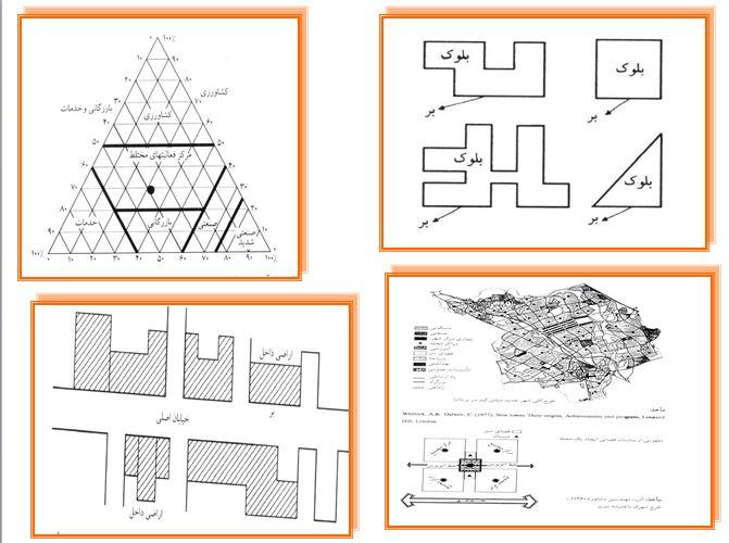 دانلود پاورپوینت خلاصه کاملی از کتاب کارگاه برنامه ریزی شهری