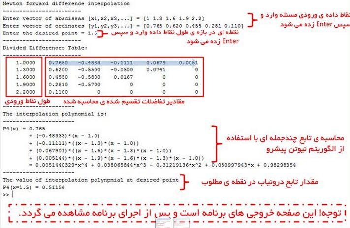 کد متلب تفاضلات تقسیم شده ی نیوتون یا درونیابی