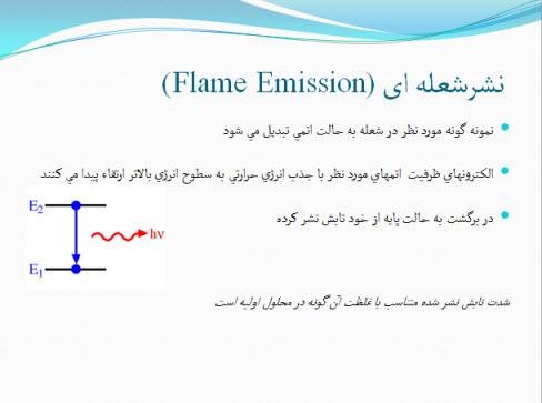 پاورپوینت  نشرشعله ای (Flame Emission)