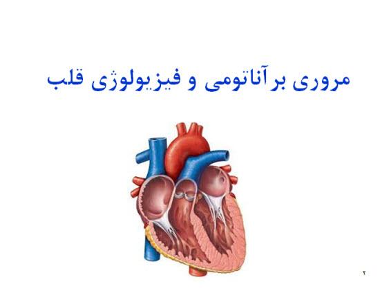 پاورپوینت مروری برآناتومی و فیزیولوژی قلب