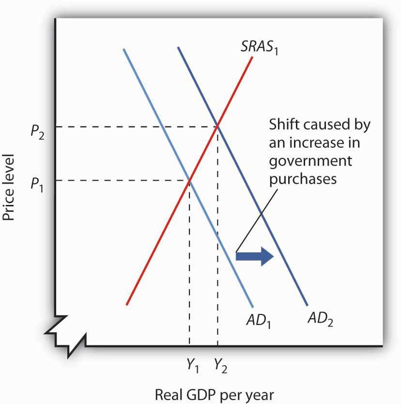 تحلیل بازار انرژی برق در چارچوب رویکرد تعادل تابع عرضه SFE