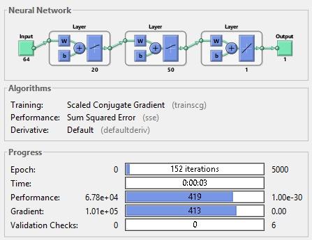 تشخیص اعداد بین صفر تا ده با شبکه های عصبی