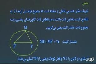 2فیلم آموزشی هندسه تحلیلی مبحث معادله فصل مشترک ومبحث معادله بیضی