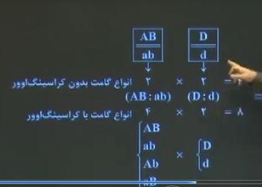 3عدد فیلم آموزشی زیست مبحث کراسینگ اوور