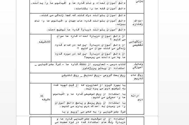 طرح درس روزانه درس چهاردهم مطالعات اجتماعی پایه ی پنجم (قاره های جهان)