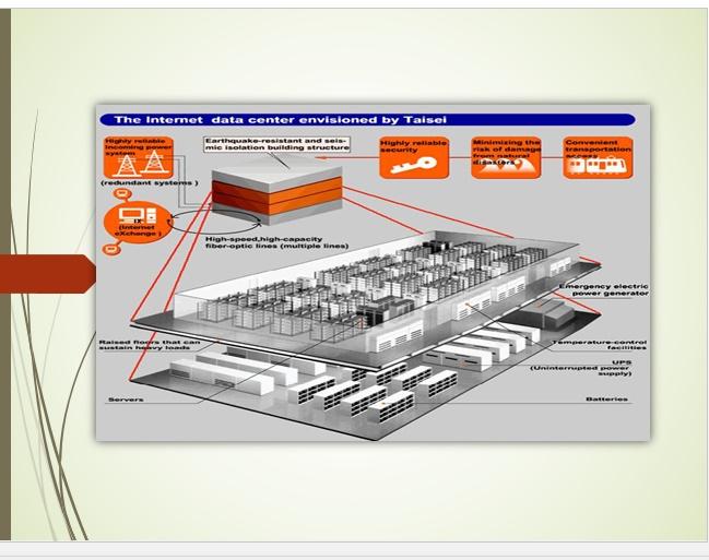 پاورپوینت نقش عوامل  ساختمانی درطراحی مراکزداده (معماری،سازه،برق،تاسیسات )