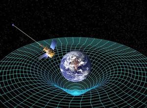 نسبیت عام، گرانش (F(R و گرانش همدیس ویل