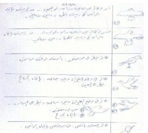 دانلود کتاب عربی باستانی(دستنویس)