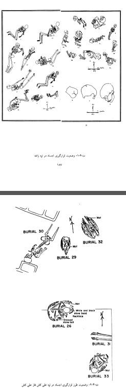 کتاب تدفین در ایران از آغاز تا 5000پ.م