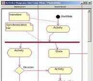دانلود پروژه تجزیه و تحلیل و مدلسازی با نرم افزار رشنال رز
