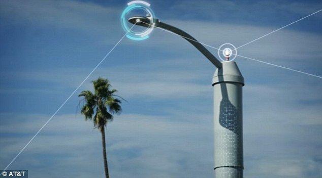 طرح تجاری تولید تیر چراغ برق هوشمند(اتوماتیک)