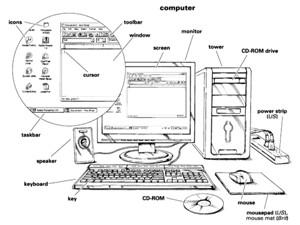 سخت افزار و نرم افزار