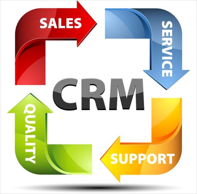 پاورپوینت رایگان مدیریت ارتباط با CRM مشتری