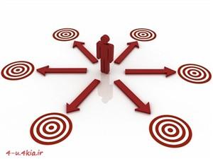 دانلود 20 مقاله و کتاب پاورپوینت با موضوع مدیریت استراتژیک