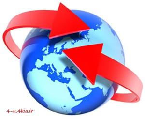 دانلود 25 مقاله واسلاید پاورپوینت : جهانی شدن اقتصاد