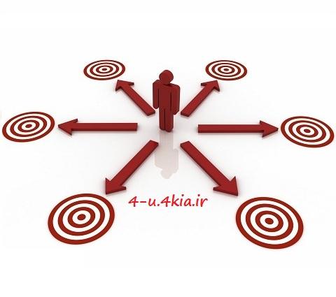 دانلود دو فایل پاورپوینت با موضوع مدیریت استراتژیک