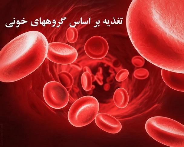 رژیم غذایی ورزشی برای کاهش وزن مخصوص گروه خونی A