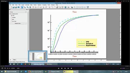 ویرایش  یک نمودار در تک پلات  360 و دادن نمادهای یونانی، ریاضی به محورهای نمودار