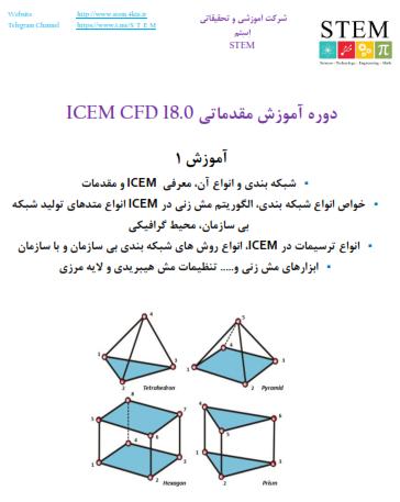 دوره آموزش مقدماتی ICEM CFD 18.0 آموزش 1